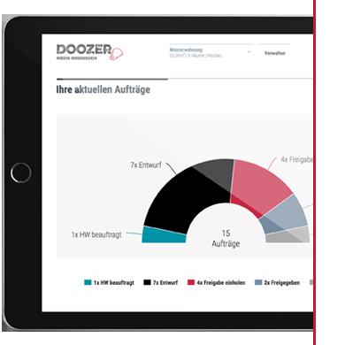 doozer dashboard 1 Startseite